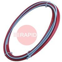 BL-ABIMIG-1.0-1.2 Binzel Liner Red 1.0mm - 1.2mm ABIMIG® Grip A 305/355
